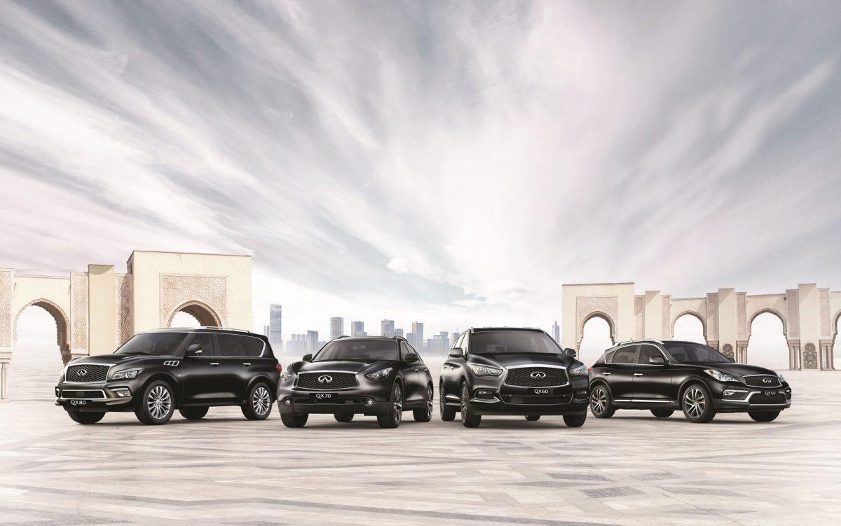 Image result for CAR RENT IN DUBAI