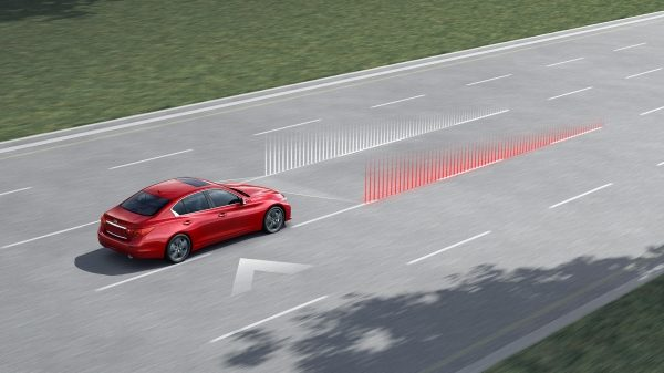 Lane Departure Prevention (LDP)